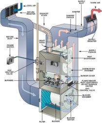 3 Ton Goodman 14 SEER R410A Air Conditioner Split System