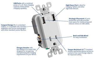 Leviton Wall Outlet USB Charger  Cool Tools  Bob Vila