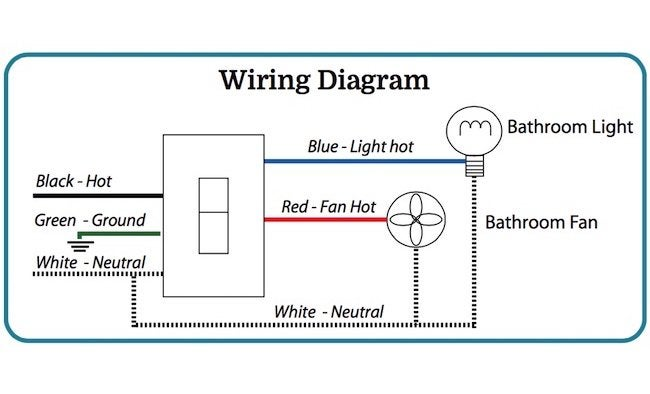 [FPWZ_2684]  Wiring Bath Exhaust Fan With Light. motors replacement parts likewise  bathroom. wiring bathroom fan light switch diagram quotes. bathroom fan  light panasonic bathroom fan light cool a22 broan. bathroom fan vent and | Broan Qtxe110sflt Wiring Diagram |  | Home Design Home Interior And Design Ideas