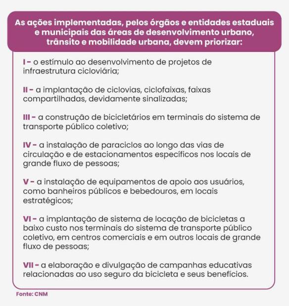 Mobilidade Urbana: desafios  Arte - BRASIL 61