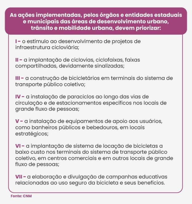 Mobilidade Urbana: desafiosArte - BRASIL 61