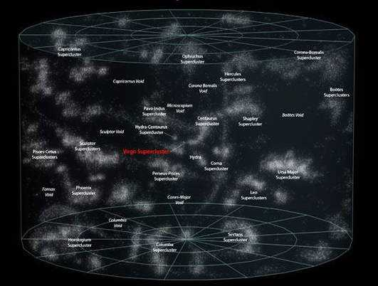 superclusters