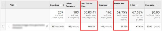 check google analytics to understand how to increase dwell time
