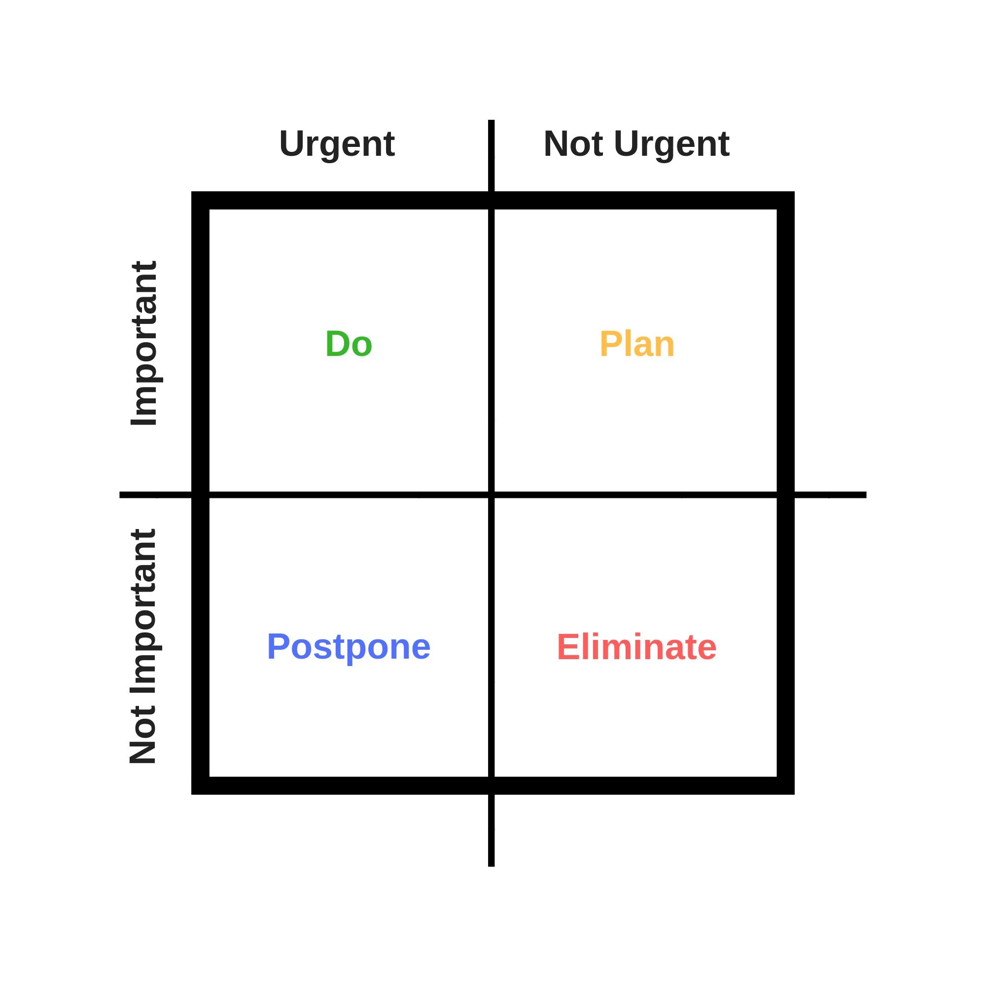 Can The Eisenhower Matrix Make You Work Smarter