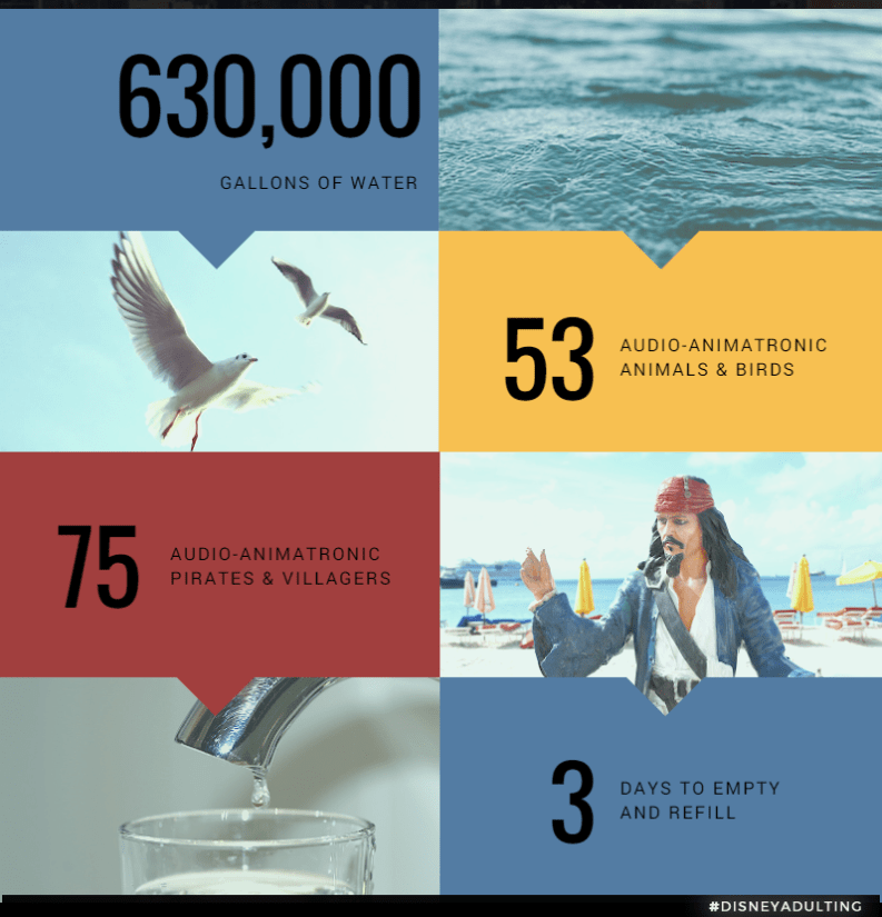 pirates-of-the-caribbean-infographic