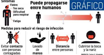 Insiste el sector salud  en la higiene personal contra el coronavirus