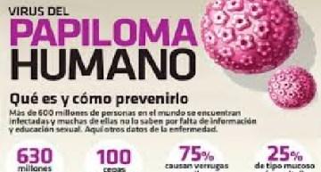 Estudiantes del IPN logran  eliminar al 100% el virus del papiloma humano