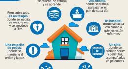 La Casa como Ciudad