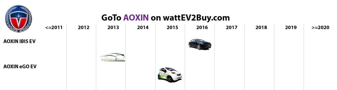 list electric vehicles aoxin electric car models