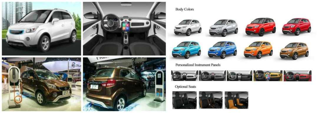 changjiang-e60-ecool-ev-collage-wattev2buy