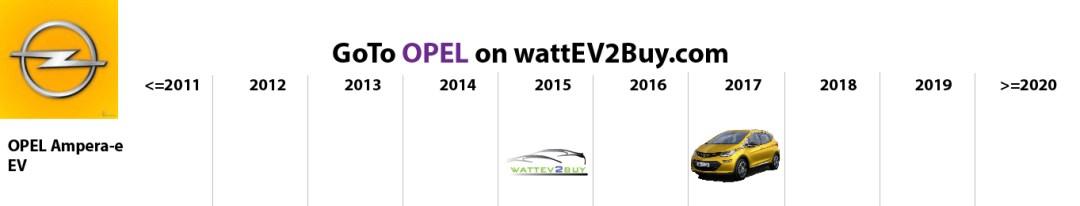 list electric vehicles opel bev models