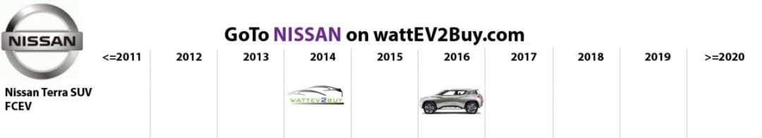 list electric vehicles nissan fcev fuel cell electric car models