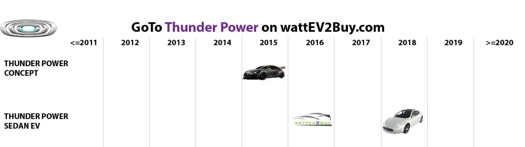 list electric vehicles thunder power electric car models
