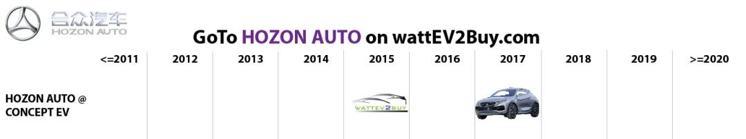 list electric vehicles hozon auto electric car models