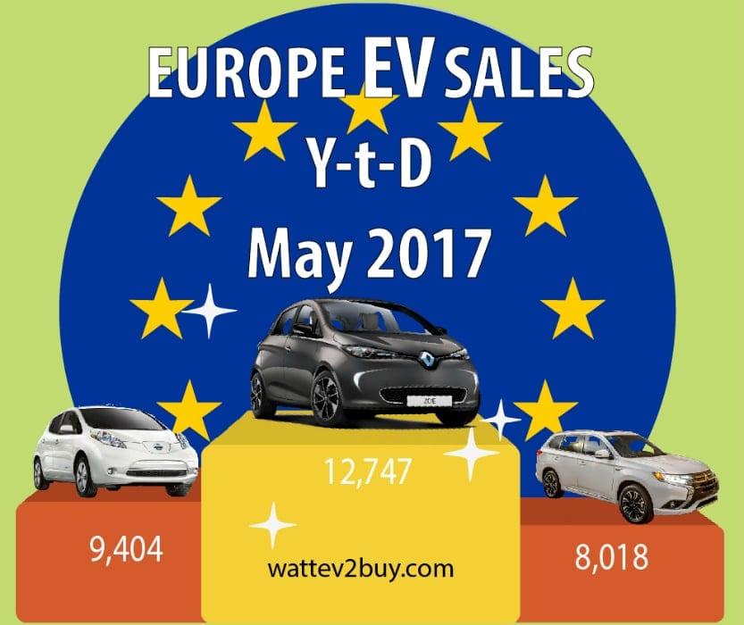 europe-ev-sales-2017