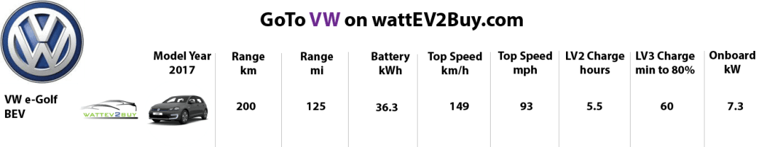 vw 2017-models-best-ev-to-buy