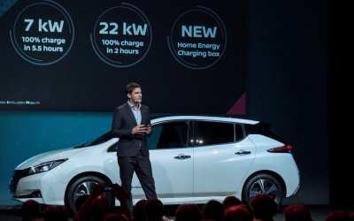 Top 5 Electric Vehicle News Stories of Week 40 2017