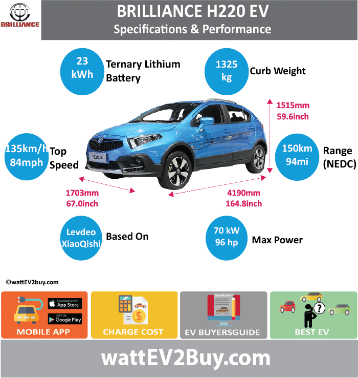 Brilliance H220EV Specs wattev2Buy.com 2015 Battery Chemistry Battery Capacity kWh 23 Battery Nominal rating kWh Voltage V Amps Ah Cells Modules Efficiency Weight (kg) 250 Cell Type SOC Cooling Cycles Battery Type Depth of Discharge (DOD) Energy Density Wh/kg Battery Manufacturer Battery Warranty - years Battery Warranty - km Battery Warranty - miles Battery Electric Range - at constant 38mph Battery Electric Range - at constant 60km/h Battery Electric Range - JC08 Mi Battery Electric Range - JC08 km Battery Electric Range - NEDC Mi 93.75 Battery Electric Range - NEDC km 150 Battery Electric Range - CCM Mi Battery Electric Range - CCM km Battery Electric Range - EPA Mi Battery Electric Range - EPA km Electric Top Speed - mph 84 Electric Top Speed - km/h 135 Acceleration 0 - 100km/h sec Acceleration 0 - 50km/h sec Acceleration 0 - 125km/h sec Acceleration 0 - 125mph sec Acceleration 0 - 188mph sec Acceleration 0 - 62mph sec Acceleration 0 - 60mph sec Acceleration 0 - 37.2mph sec Wireless Charging Direct Current Fast Charge kW Charger Efficiency Onboard Charger kW Onboard Charger Optional kW Charging Cord - amps Charging Cord - volts LV 1 Charge kW LV 1 Charge Time (Hours) LV 2 Charge kW LV 2 Charge Time (Hours) LV 3 CCS/Combo kW LV 3 Charge Time (min to 70%) LV 3 Charge Time (min to 80%) LV 3 Charge Time (mi) LV 3 Charge Time (km) Supercharger Charging System kW Charger Output Charge Connector Braking Power Outlet kW Power Outlet Amps MPGe Combined - miles MPGe Combined - km MPGe City - miles MPGe City - km MPGe Highway - miles MPGe Highway - km Max Power - hp (Electric Max) 96 Max Power - kW (Electric Max) 70 Max Torque - lb.ft (Electric Max) Max Torque - N.m (Electric Max) Drivetrain Generator Motor Type Electric Motor Manufacturer Continental Automotive Systems (Tianjin) Co., Ltd. Electric Motor Output kW Electric Motor Output hp Transmission Electric Motor - Rear Max Power - hp (Rear) Max Power - kW (Rear) Max Torque - lb.ft (Rear) Max Torque - N.m (Rear) Electri