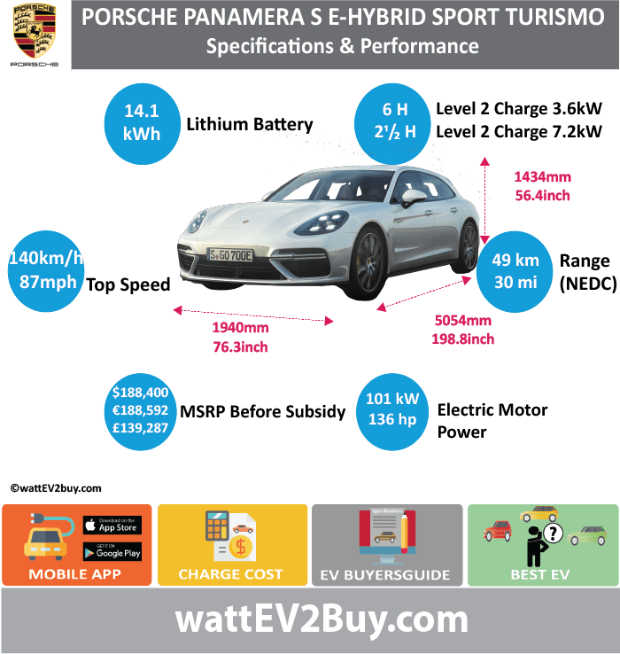 Porsche Panamera Turbo S E-Hybrid Sport Turismo Specs