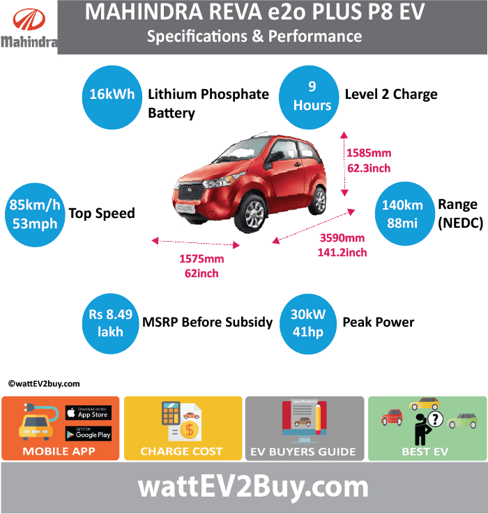 Mahindra REVA e2o PLUS P8 EV Specs					 wattev2Buy.com	2013	2014	2015	2016	2017 Battery Chemistry					 Battery Capacity kWh	16				 Battery Nominal rating kWh					 Voltage V	72				 Amps Ah	210				 Cells	69				 Modules	23				 Efficiency					 Weight (kg)	121				 Cell Type					 SOC					 Cooling					 Cycles					 Battery Type					 Depth of Discharge (DOD)					 Energy Density Wh/kg					 Battery Manufacturer					 Battery Warranty - years	3				 Battery Warranty - km	60000				 Battery Warranty - miles					 Battery Electric Range - at constant 38mph					 Battery Electric Range - at constant 60km/h					 Battery Electric Range - NEDC Mi	87.5				 Battery Electric Range - NEDC km	140				 Battery Electric Range - CCM Mi					 Battery Electric Range - CCM km					 Battery Electric Range - EPA Mi					 Battery Electric Range - EPA km					 Electric Top Speed - mph	53.125				 Electric Top Speed - km/h	85				 Acceleration 0 - 100km/h sec					 Acceleration 0 - 60km/h sec					 Acceleration 0 - 62mph sec	9.5				 Acceleration 0 - 60mph sec					 Acceleration 0 - 37.2mph sec					 Wireless Charging					 Direct Current Fast Charge kW					 Charger Efficiency					 Onboard Charger kW	12				 Onboard Charger Optional kW					 Charging Cord - amps					 Charging Cord - volts					 LV 1 Charge kW					 LV 1 Charge Time (Hours)					 LV 2 Charge kW	3				 LV 2 Charge Time (Hours)	9				 LV 3 CCS/Combo kW					 LV 3 Charge Time (min to 70%)					 LV 3 Charge Time (min to 80%)	NA				 LV 3 Charge Time (mi)					 LV 3 Charge Time (km)					 Supercharger					 Charging System kW					 Charger Output					 Charge Connector					 Power Outlet kW					 Power Outlet Amps					 MPGe Combined - miles					 MPGe Combined - km					 MPGe City - miles					 MPGe City - km					 MPGe Highway - miles					 MPGe Highway - km					 Max Power - hp (Electric Max)					 Max Power - kW  (Electric Max)					 Max Torque - lb.ft  (Electric Max)					 Max Torque - N.m  (Electric Max)					 Drivetrain					 Generator					 Motor Type					 Electric Motor Manufacturer					 Electric Motor Output kW	30				 Electric Motor Output hp	40.2306				 Transmission					 Electric Motor - Rear					 Max Power - hp (Rear)					 Max Power - kW (Rear)					 Max Torque - lb.ft (Rear)					 Max Torque - N.m (Rear)					 Electric Motor - Front					 Max Power - hp (Front)					 Max Power - kW (Front)					 Max Torque - lb.ft (Front)	67				 Max Torque - N.m (Front)	91				 Energy Consumption kWh/100km					 Energy Consumption kWh/100miles					 Deposit					 GB Battery Lease per month					 EU Battery Lease per month					 MSRP (expected)					 EU MSRP (before incentives & destination)					 GB MSRP (before incentives & destination)					 US MSRP (before incentives & destination)					 CHINA MSRP (before incentives & destination)					 MSRP after incentives					 Vehicle					 Trims					 Doors					 Seating	4				 Dimensions					 Luggage (L)	135				 GVWR (kg)	1310				 GVWR (lbs)					 Curb Weight (kg)	990				 Curb Weight (lbs)					 Payload Capacity (kg)					 Payload Capacity (lbs)					 Towing Capacity (lbs)					 Max Load Height (m)					 Ground Clearance (inc)	6.7				 Ground Clearance (mm)	170				 Lenght (mm)	3590				 Width (mm)	1575				 Height (mm)	1585				 Wheelbase (mm)	2258				 Lenght (inc)	141.2				 Width (inc)	62.0				 Height (inc)	62.3				 Wheelbase (inc)	88.8				 Other					 Utility Factor					 Auto Show Unveil					 Availability					 Market					 Segment					 Class					 Safety Level					 Unveiled					 Relaunch					 First Delivery					 Chassis designed					 Based On					 AKA					 Self-Driving System					 SAE Autonomous Level					 Connectivity					 Unique					 Extras					 Incentives					 Home Charge Installation					 Public Charging					 Subsidy					 Chinese Name					 Model Code					 WEBSITE