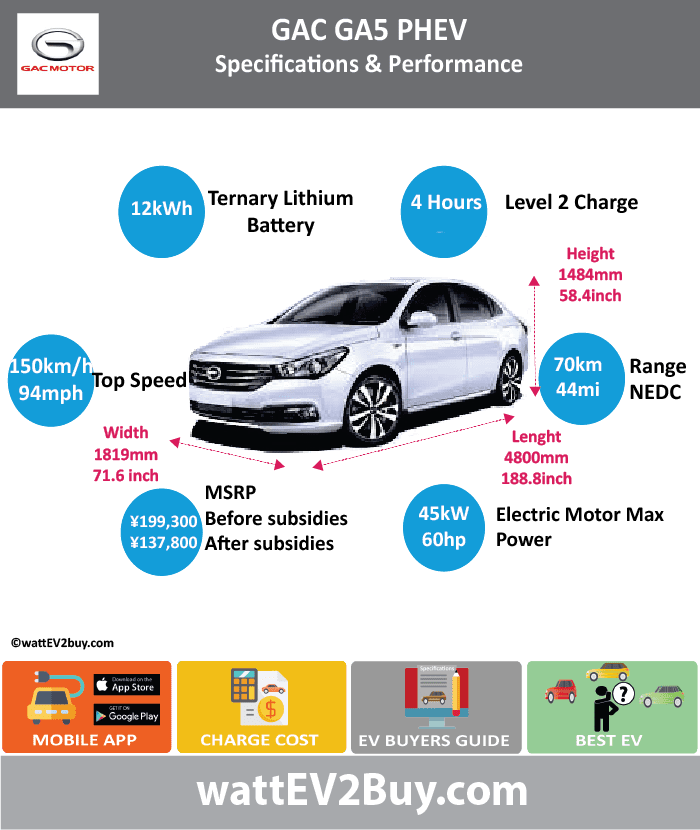 GAC GA5 PHEV SPECS wattev2Buy.com201520162017 Battery Chemistry Battery Capacity kWh12 Battery Nominal rating kWh Voltage V350 Amps Ah Modules Cells Cell Type Energy Density Wh/kg Weight (kg)138 Cycles SOC Battery ManufacturerWanxiang EV Co Cooling Battery Warranty - years8 Battery Warranty - km150000 Battery Electric Range - at constant 38mph50.0 Battery Electric Range - at constant 60km/h80 Battery Electric Range - NEDC Mi43.8 Battery Electric Range - NEDC km70 Electric Top Speed - mph Electric Top Speed - km/h Acceleration 0 - 60mph sec Onboard Charger kW LV 1 Charge kW LV 1 Charge Time (Hours) LV 2 Charge kW LV 2 Charge Time (Hours)4 LV 3 CCS/Combo kW LV 3 Charge Time (min to 80%) Charge Connector MPGe Combined - miles MPGe Combined - km MPGe City - miles MPGe City - km MPGe Highway - miles MPGe Highway - km Electric Motor - Front Max Power - hp (Front) Max Power - kW (Front) Max Torque - lb.ft (Front) Max Torque - N.m (Front) Electric Motor - Rear Max Power - hp (Rear)60.3459 Max Power - kW (Rear)45 Max Torque - lb.ft (Rear) Max Torque - N.m (Rear)100 Electric Motor Output kW Electric Motor Output hp Transmission Drivetrain Energy Consumption kWh/100miles16 Utility Factor MPGe Electric Only - miles CHINA MSRP (before incentives & destination) ¥199,300.00  MSRP after incentives ¥137,800.00  Combustion1.0L 4 Cylinder Extended Range - mile425 Extended Range - km680 ICE Max Power - hp41.57162 ICE Max Power - kW31 ICE Max Torque - lb.ft ICE Max Torque - N.m82 ICE Top speed - mph93.8 ICE Top speed - km/h150 ICE Acceleration 0 - 50km/h sec5 ICE Acceleration 0 - 62mph sec ICE MPGe Combined - miles ICE MPGe Combined - km ICE MPGe City - miles ICE MPGe City - km ICE MPGe Highway - miles ICE MPGe Highway - km ICE Transmission ICE Fuel Consumption l/100km ICE Emission Rating ICE Emissions CO2/mi grams ICE Emissions CO2/km grams Total System Max Power - hp126 Max Power - kW94 Max Torque - lb.ft Max Torque - N.m225 Fuel Consumption l/100km MPGe Combined - miles2 Vehicle Door