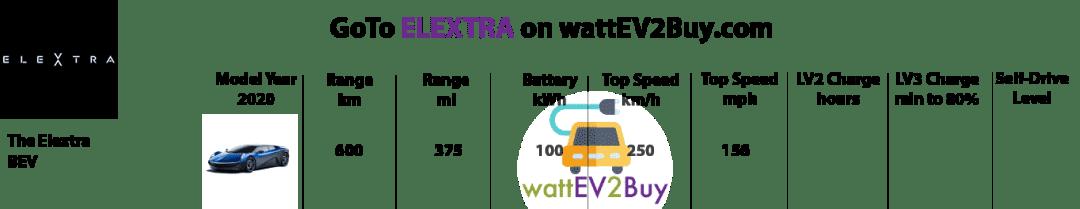 Elextra-2020-ev-models-specs