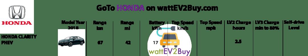 Honda-2018-ev-models-specs