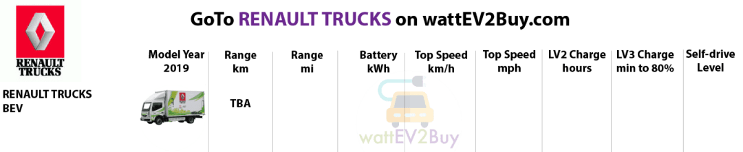 Specs-renault-trucks-2019-ev-models