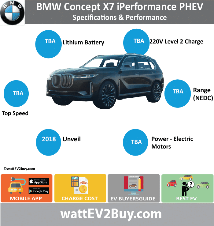 BMW X7 iPerformance PHEV Specs wattev2Buy.com 2019 Battery Chemistry Battery Capacity kWh Battery Nominal rating kWh Voltage V Amps Ah Cells Modules Weight (kg) Cell Type SOC Cooling Cycles Charging Rate Battery Type Depth of Discharge (DOD) Energy Density Wh/kg Battery Manufacturer Battery Warranty - years Battery Warranty - km Battery Warranty - miles Battery Electric Range - at constant 38mph Battery Electric Range - at constant 60km/h Battery Electric Range - JC08 Mi Battery Electric Range - JC08 km Battery Electric Range - NEDC Mi Battery Electric Range - NEDC km Battery Electric Range - CCM Mi Battery Electric Range - CCM km Battery Electric Range - EPA Mi Battery Electric Range - EPA km Electric Top Speed - mph Electric Top Speed - km/h Acceleration 0 - 100km/h sec Acceleration 0 - 50km/h sec Acceleration 0 - 62mph sec Acceleration 0 - 60mph sec Acceleration 0 - 37.2mph sec Wireless Charging Direct Current Fast Charge kW Onboard Charger kW Charger Efficiency Charging Cord - amps Charging Cord - volts LV 1 Charge kW LV 1 Charge Time (Hours) LV 2 Charge kW LV 2 Charge Time (Hours) LV 3 CCS/Combo kW LV 3 Charge Time (min to 70%) LV 3 Charge Time (min to 80%) LV 3 Charge Time (mi) LV 3 Charge Time (km) Charging System kW Charger Output Charge Connector Power Outlet kW Power Outlet Amps MPGe Combined - miles MPGe Combined - km MPGe City - miles MPGe City - km MPGe Highway - miles MPGe Highway - km Max Power - hp (Electric Max) Max Power - kW (Electric Max) Max Torque - lb.ft (Electric Max) Max Torque - N.m (Electric Max) Drivetrain Electric Motor Manufacturer Generator Electric Motor - Front Max Power - hp (Front) Max Power - kW (Front) Max Torque - lb.ft (Front) Max Torque - N.m (Front) Electric Motor - Rear Max Power - hp (Rear) Max Power - kW (Rear) Max Torque - lb.ft (Rear) Max Torque - N.m (Rear) Motor Type Electric Motor Output kW Electric Motor Output hp Electric Motor Transmission Energy Consumption kWh/100km Energy Consumption kWh/100miles Deposit Lease p