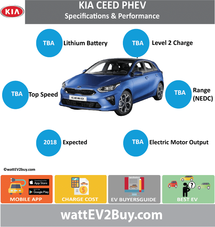 KIA CEED PHEV Specs	 wattev2Buy.com	2018 Battery Chemistry	 Battery Capacity kWh	 Battery Nominal rating kWh	 Voltage V	 Amps Ah	 Cells	 Modules	 Weight (kg)	 Cell Type	 SOC	 Cooling	 Cycles	 Charging Rate	 Battery Type	 Depth of Discharge (DOD)	 Energy Density Wh/kg	 Battery Manufacturer	 Battery Warranty - years	 Battery Warranty - km	 Battery Warranty - miles	 Battery Electric Range - at constant 38mph	 Battery Electric Range - at constant 60km/h	 Battery Electric Range - JC08 Mi	 Battery Electric Range - JC08 km	 Battery Electric Range - NEDC Mi	 Battery Electric Range - NEDC km	 Battery Electric Range - CCM Mi	 Battery Electric Range - CCM km	 Battery Electric Range - EPA Mi	 Battery Electric Range - EPA km	 Electric Top Speed - mph	 Electric Top Speed - km/h	 Acceleration 0 - 100km/h sec	 Acceleration 0 - 50km/h sec	 Acceleration 0 - 62mph sec	 Acceleration 0 - 60mph sec	 Acceleration 0 - 37.2mph sec	 Wireless Charging	 Direct Current Fast Charge kW	 Onboard Charger kW	 Charger Efficiency	 Charging Cord - amps	 Charging Cord - volts	 LV 1 Charge kW	 LV 1 Charge Time (Hours)	 LV 2 Charge kW	 LV 2 Charge Time (Hours)	 LV 3 CCS/Combo kW	 LV 3 Charge Time (min to 70%)	 LV 3 Charge Time (min to 80%)	 LV 3 Charge Time (mi)	 LV 3 Charge Time (km)	 Charging System kW	 Charger Output	 Charge Type	 Charge Connector	 Power Outlet kW	 Power Outlet Amps	 MPGe Combined - miles	 MPGe Combined - km	 MPGe City - miles	 MPGe City - km	 MPGe Highway - miles	 MPGe Highway - km	 Max Power - hp (Electric Max)	 Max Power - kW  (Electric Max)	 Max Torque - lb.ft  (Electric Max)	 Max Torque - N.m  (Electric Max)	 Drivetrain	 Electric Motor Manufacturer	 Generator	 Electric Motor - Front	 Max Power - hp (Front)	 Max Power - kW (Front)	 Max Torque - lb.ft (Front)	 Max Torque - N.m (Front)	 Electric Motor - Rear	 Max Power - hp (Rear)	 Max Power - kW (Rear)	 Max Torque - lb.ft (Rear)	 Max Torque - N.m (Rear)	 Motor Type	 Electric Motor Output kW	 Electric Motor Output hp	 Electric Motor	 Transmission	 Energy Consumption kWh/100km	 Energy Consumption kWh/100miles	 Deposit	 Lease pm	 GB Battery Lease per month	 EU Battery Lease per month	 MSRP (expected)	 EU MSRP (before incentives & destination)	 GB MSRP (before incentives & destination)	 US MSRP (before incentives & destination)	 CHINA MSRP (before incentives & destination)	 MSRP after incentives	 Vehicle	 Trims	 Doors	 Seating	 Dimensions	 Fuel tank (gal)	 Fuel tank (L)	 Luggage (L)	 GVWR (kg)	 GVWR (lbs)	 Curb Weight (kg)	 Curb Weight (lbs)	 Payload Capacity (kg)	 Payload Capacity (lbs)	 Towing Capacity (lbs)	 Max Load Height (m)	 Ground Clearance (inc)	 Ground Clearance (mm)	 Lenght (mm)	 Width (mm)	 Height (mm)	 Wheelbase (mm)	 Lenght (inc)	0.0 Width (inc)	0.0 Height (inc)	0.0 Wheelbase (inc)	0.0 Combustion	 Extended Range - mile	 Extended Range - km	 ICE Max Power - hp	 ICE Max Power - kW	 ICE Max Torque - lb.ft	 ICE Max Torque - N.m	 ICE Top speed - mph	 ICE Top speed - km/h	 ICE Acceleration 0 - 50km/h sec	 ICE Acceleration 0 - 62mph sec	 ICE Acceleration 0 - 60mph sec	 ICE MPGe Combined - miles	 ICE MPGe Combined - km	 ICE MPGe City - miles	 ICE MPGe City - km	 ICE MPGe Highway - miles	 ICE MPGe Highway - km	 ICE Transmission	 ICE Fuel Consumption l/100km	 ICE MPG Fuel Efficiency	 ICE Emission Rating	 ICE Emissions CO2/mi grams	 ICE Emissions CO2/km grams	 Total System	 Total Output kW	 Total Output hp	 Total Tourque lb.ft	 Total Tourque N.m	 MPGe Electric Only - miles	 Fuel Consumption l/100km	 Emission Rating	 Other	 Utility Factor	 Auto Show Unveil	 Market	 Segment	 Reveal Date	 Class	 Assembly	 Safety Level	 Unveiled	 Relaunch	 First Delivery	 Chassis designed	 Based On	 AKA	 Self-Driving System	 SAE Autonomous Level	 Connectivity	 Unique	 Extras	 Incentives	 Home Charge Installation	 Public Charging	 Subsidy	 Chinese Name	 Model Code	 Website
