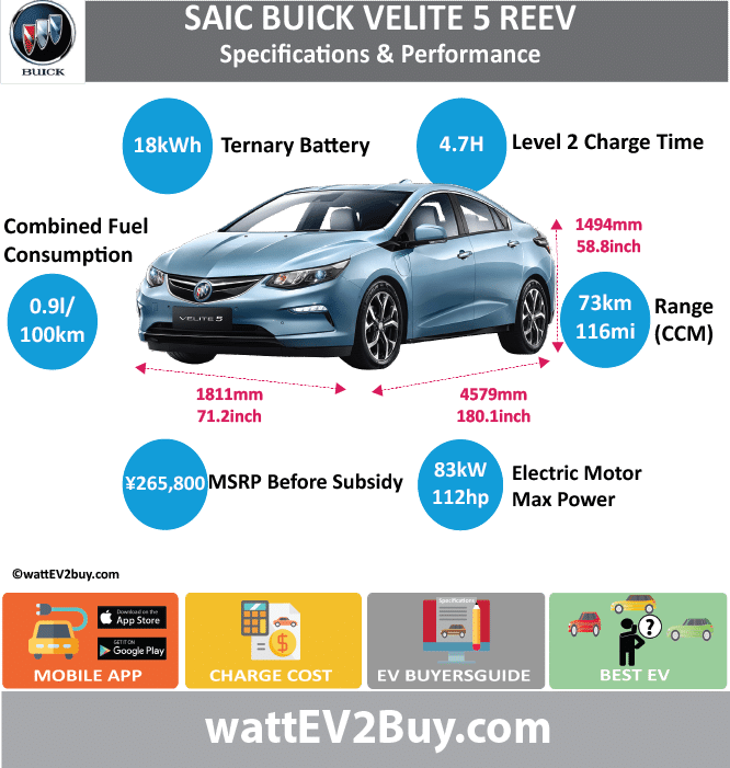 SAIC Buick Velite 5 PHEV Specs wattev2Buy.com2017 Battery Chemistry Battery Capacity kWh18 Battery Nominal rating kWh Voltage V Amps Ah Cells Modules Weight (kg) Cell Type SOC Cooling Cycles Charging Rate Battery Type Depth of Discharge (DOD) Energy Density Wh/kg Battery Manufacturer Battery Warranty - years160000 Battery Warranty - km8 Battery Warranty - miles Battery Electric Range - at constant 38mph Battery Electric Range - at constant 60km/h Battery Electric Range - JC08 Mi Battery Electric Range - JC08 km Battery Electric Range - NEDC Mi72.5 Battery Electric Range - NEDC km116 Battery Electric Range - CCM Mi72.5 Battery Electric Range - CCM km116 Battery Electric Range - EPA Mi Battery Electric Range - EPA km Electric Top Speed - mph Electric Top Speed - km/h Acceleration 0 - 100km/h sec Acceleration 0 - 50km/h sec Acceleration 0 - 62mph sec Acceleration 0 - 60mph sec Acceleration 0 - 37.2mph sec Wireless Charging Direct Current Fast Charge kW Onboard Charger kW Charger Efficiency Charging Cord - amps Charging Cord - volts LV 1 Charge kW LV 1 Charge Time (Hours) LV 2 Charge kW LV 2 Charge Time (Hours)4.7 LV 3 CCS/Combo kW LV 3 Charge Time (min to 70%) LV 3 Charge Time (min to 80%) LV 3 Charge Time (mi) LV 3 Charge Time (km) Charging System kW Charger Output Charge Type Charge Connector Power Outlet kW Power Outlet Amps MPGe Combined - miles MPGe Combined - km MPGe City - miles MPGe City - km MPGe Highway - miles MPGe Highway - km Max Power - hp (Electric Max)111.30466 Max Power - kW  (Electric Max)83 Max Torque - lb.ft  (Electric Max) Max Torque - N.m  (Electric Max)287 Drivetrain Electric Motor Manufacturer Generator52kw/120n.m Electric Motor - Front Max Power - hp (Front) Max Power - kW (Front) Max Torque - lb.ft (Front) Max Torque - N.m (Front) Electric Motor - Rear Max Power - hp (Rear) Max Power - kW (Rear) Max Torque - lb.ft (Rear) Max Torque - N.m (Rear) Motor TypeEREV Electric Motor Output kW Electric Motor Output hp Electric Motor Transmission Energy 