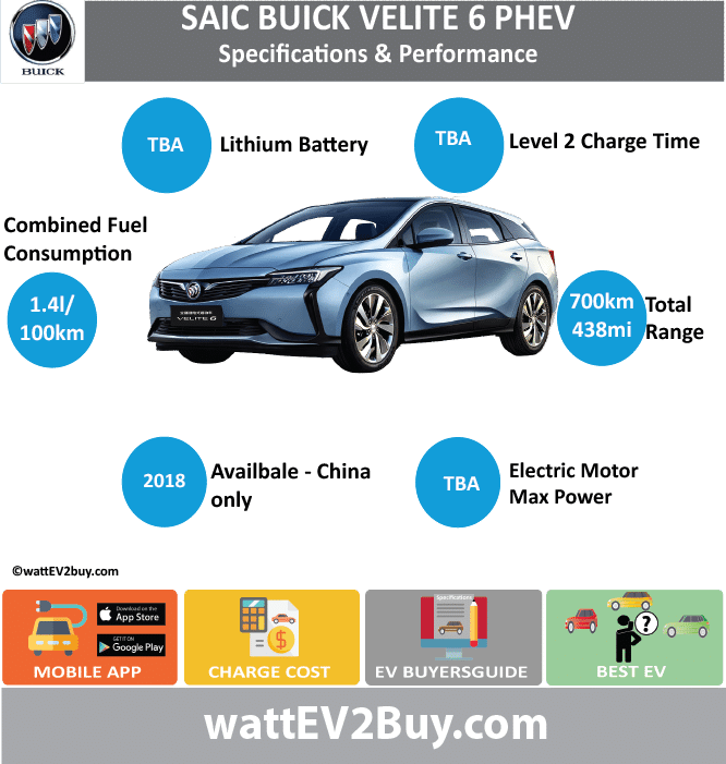 SAIC Buick Velite 6 PHEV Specs wattev2Buy.com 2018 Battery Chemistry Ternary Battery Capacity kWh Battery Nominal rating kWh Voltage V Amps Ah Cells Modules Weight (kg) Cell Type SOC Cooling Cycles Charging Rate Battery Type Depth of Discharge (DOD) Energy Density Wh/kg Battery Manufacturer SAIC-GM Power Battery Development Shnaghai Battery Warranty - years Battery Warranty - km Battery Warranty - miles Battery Electric Range - at constant 38mph Battery Electric Range - at constant 60km/h Battery Electric Range - JC08 Mi Battery Electric Range - JC08 km Battery Electric Range - NEDC Mi Battery Electric Range - NEDC km Battery Electric Range - CCM Mi Battery Electric Range - CCM km Battery Electric Range - EPA Mi Battery Electric Range - EPA km Electric Top Speed - mph Electric Top Speed - km/h Acceleration 0 - 100km/h sec Acceleration 0 - 50km/h sec Acceleration 0 - 62mph sec Acceleration 0 - 60mph sec Acceleration 0 - 37.2mph sec Wireless Charging Direct Current Fast Charge kW Onboard Charger kW Charger Efficiency Charging Cord - amps Charging Cord - volts LV 1 Charge kW LV 1 Charge Time (Hours) LV 2 Charge kW LV 2 Charge Time (Hours) LV 3 CCS/Combo kW LV 3 Charge Time (min to 70%) LV 3 Charge Time (min to 80%) LV 3 Charge Time (mi) LV 3 Charge Time (km) Charging System kW Charger Output Charge Type Charge Connector Power Outlet kW Power Outlet Amps MPGe Combined - miles MPGe Combined - km MPGe City - miles MPGe City - km MPGe Highway - miles MPGe Highway - km Max Power - hp (Electric Max) Max Power - kW (Electric Max) Max Torque - lb.ft (Electric Max) Max Torque - N.m (Electric Max) Drivetrain Electric Motor Manufacturer Generator Electric Motor - Front Max Power - hp (Front) Max Power - kW (Front) Max Torque - lb.ft (Front) Max Torque - N.m (Front) Electric Motor - Rear Max Power - hp (Rear) Max Power - kW (Rear) Max Torque - lb.ft (Rear) Max Torque - N.m (Rear) Motor Type 2 AC permanent-magnet synchronous motors Electric Motor Output kW Electric Motor Output hp 