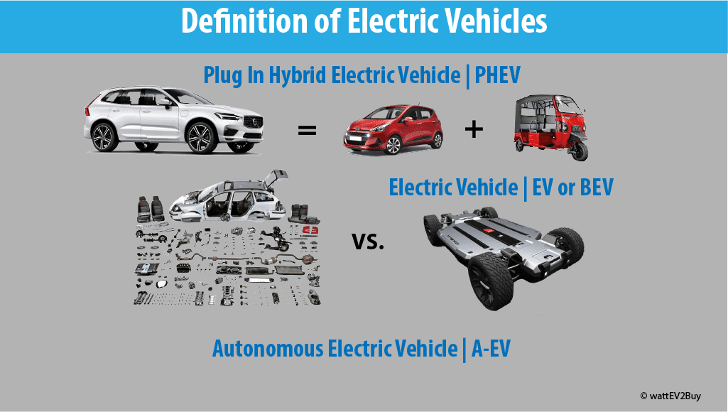 plug-in-electric-vehicles-vs-pure-electric-vehicles