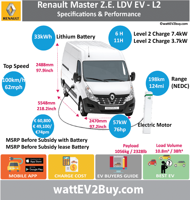 Renault Master ZE L2 Specs BrandRENAULT ModelRenault Master ZE L3 Fuel_TypeBEV Chinese Name Model Code Batch Battery Capacity kWh33 Energy Density Wh/kg Battery Electric Range - at constant 38mph Battery Electric Range - at constant 60km/h Battery Electric Range - NEDC km198.4 Battery Electric Range - NEDC Mi124 Battery Electric Range - EPA Mi75 Battery Electric Range - EPA km120 Electric Top Speed - mph62.5 Electric Top Speed - km/h100 Acceleration 0 - 100km/h sec Onboard Charger kW7.4 LV 2 Charge Time (Hours)11 LV 3 Charge Time (min to 80%) Energy Consumption kWh/km Max Power - hp (Electric Max)76.43814 Max Power - kW  (Electric Max)57 CHINA MSRP (before incentives & destination) US MSRP (before incentives & destination) MSRP after incentives Lenght (mm)6198 Width (mm)2470 Height (mm)2500 Wheelbase (mm) Lenght (inc)243.810788 Width (inc)97.1624147 Height (inc)98.342525 Wheelbase (inc) Curb Weight (kg)