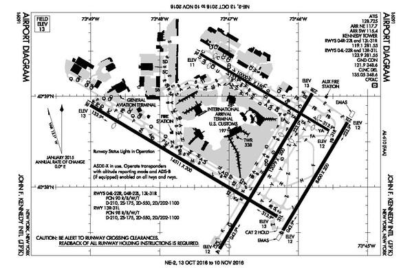Runway Diagram Jfk Block And Schematic Diagrams