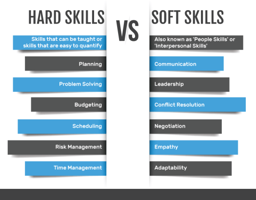 The Importance Of Soft Skills Training In The Hard World Edupristine