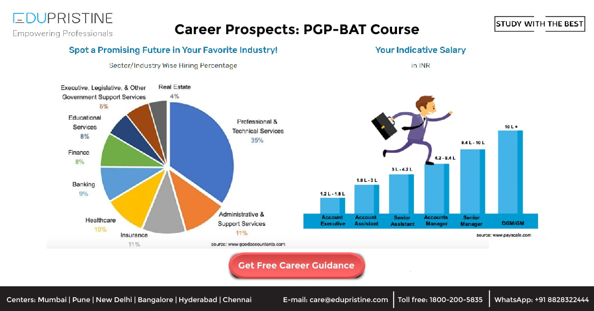 Career Prospects: PGP-BAT Course
