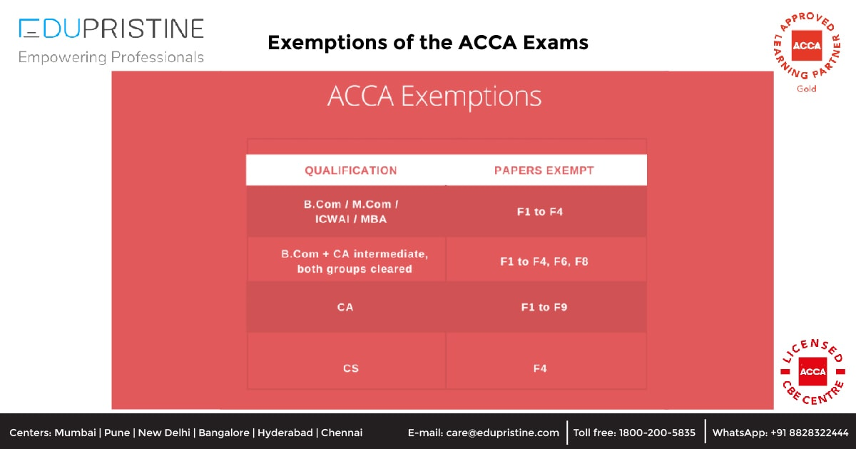 Exemptions of the ACCA Exams