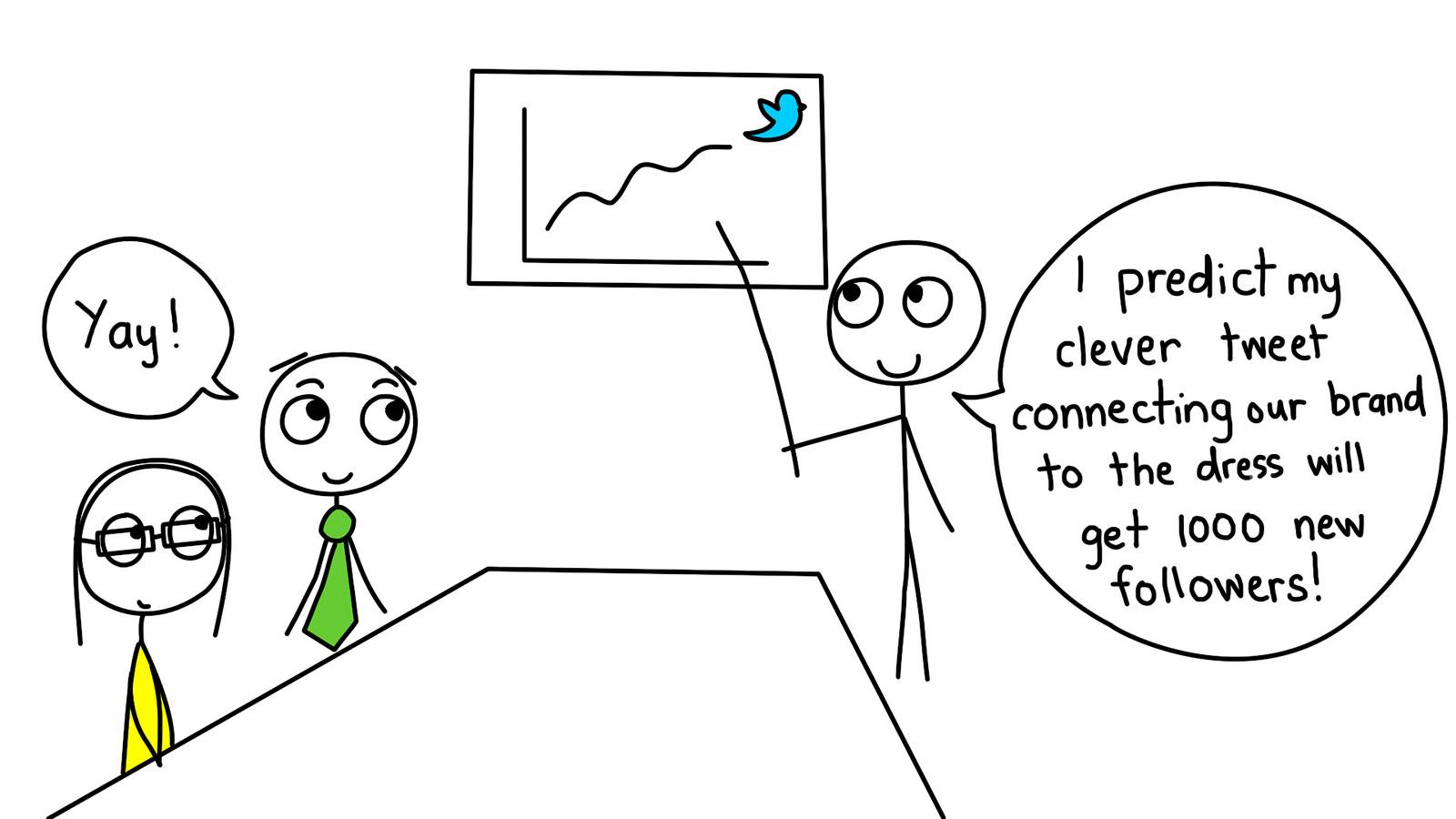 Promotion Integrated Marketing Communication Imc