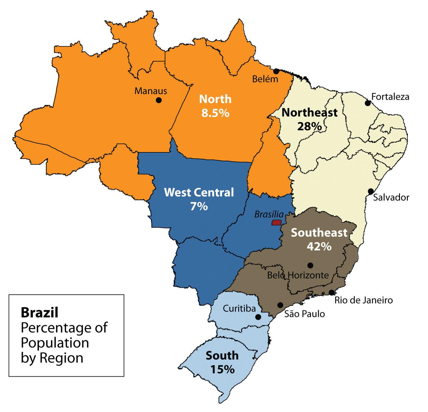 6 3 Brazil