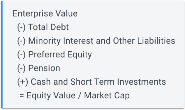 Enterprise Value to Equity Value Calculation