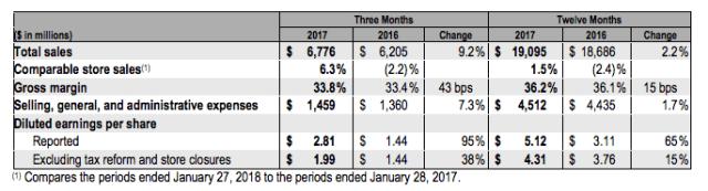 Bargain Bin: Kohl's Rings Up Nearly 30% Upside