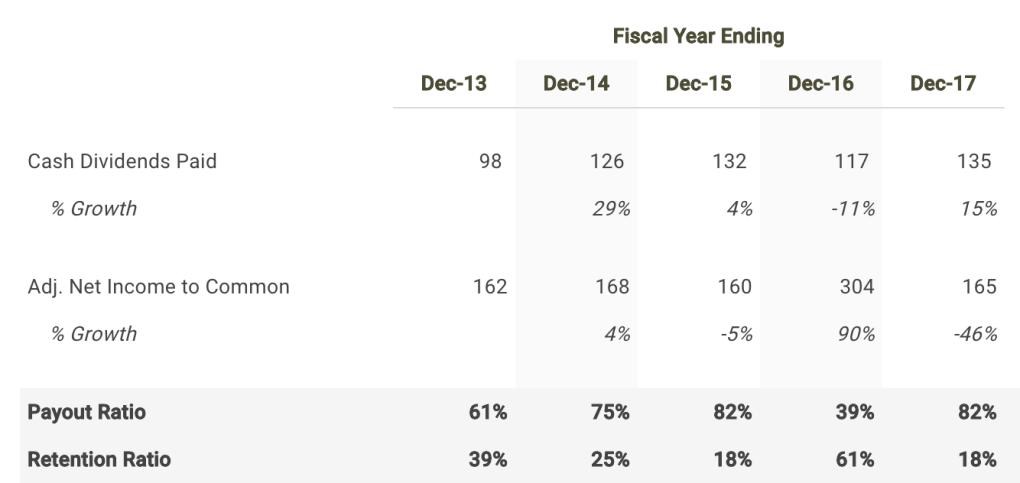 Hawaiian Electric Payout Ratio Table