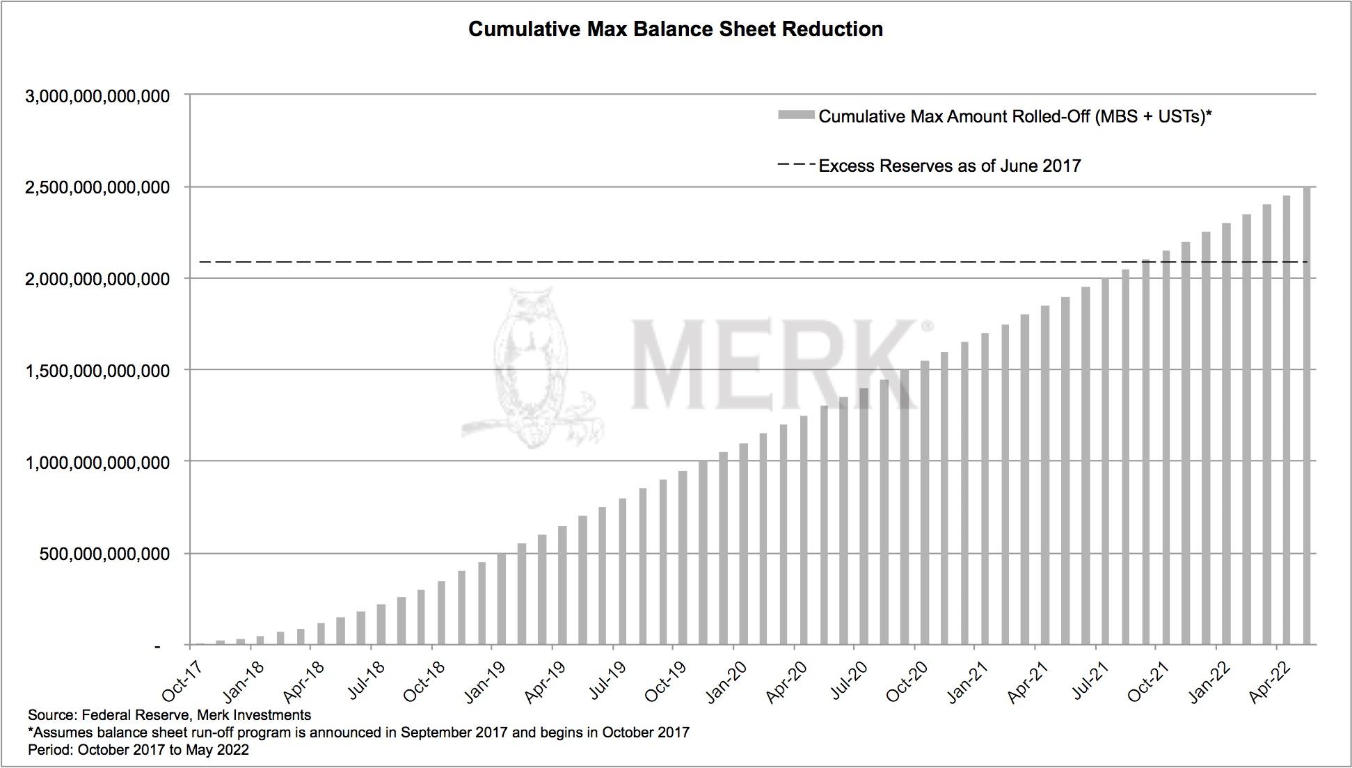 Axel Merk What S Next For Gold Dollar Stocks And Bonds
