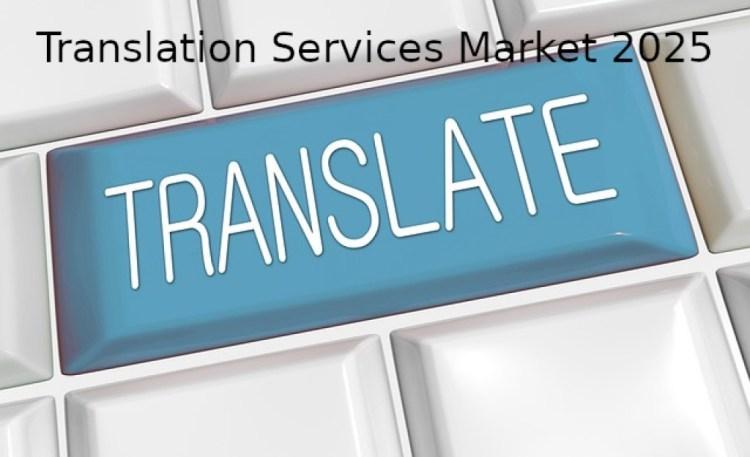 Translation Services Market