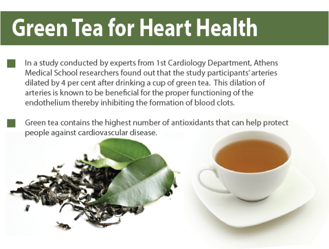 Green Tea For Heart Health - Infographic