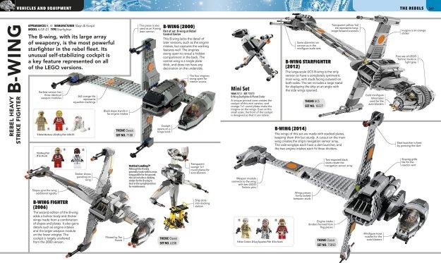 Ultimate LEGO Star Wars B-wing spread