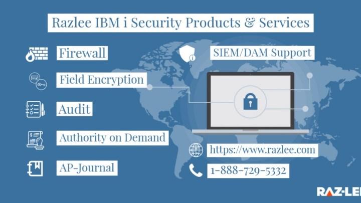 Raz-Lee Security Announces Anti-Ransomware for IBM i series
