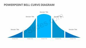 PowerPoint Bell Curve Diagram  Pslides