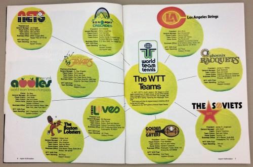 WTT Team Map 1977